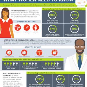Uterine Fibroids Infograph