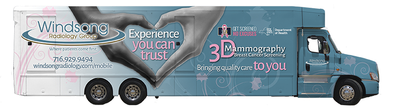 Mobile Screening Mammography Coach